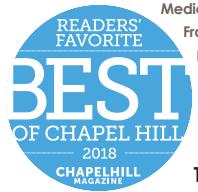 Best MedSpa in Chapel Hill